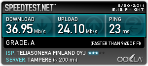 speedtest.net result using Sonera's LTE in Helsinki.