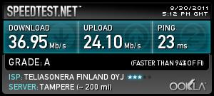 speedtest.net result using Sonera's LTE in Helsinki.