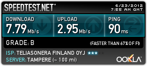 Speedtest.net result: TeliaSonera's 900 MHz HSDPA.